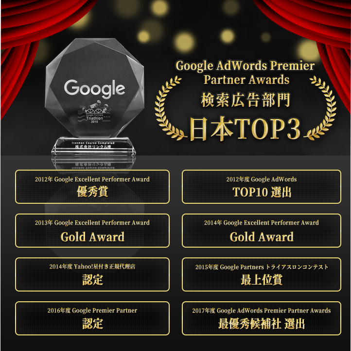 Google AdWords Premier Partner Awards 検索広告部門 日本TOP3 2012年Google Excellent Performer Award 優秀賞 2012年度 Gold AdWords TOP10選出 2013年Google Excellent Performer Award 2014年Google Excellent Performer Award 2014年度Yahoo!星付き正規代理店 2015年度Google Partnersトライアスロンコンテスト最上位賞 2016年度Google Premier Partner 認定 2017年度Google AdWords Premier Partner Awards 最優秀候補社選出