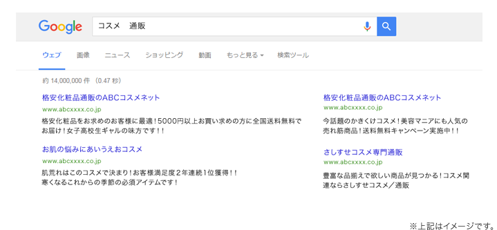 Google AdWordsとは